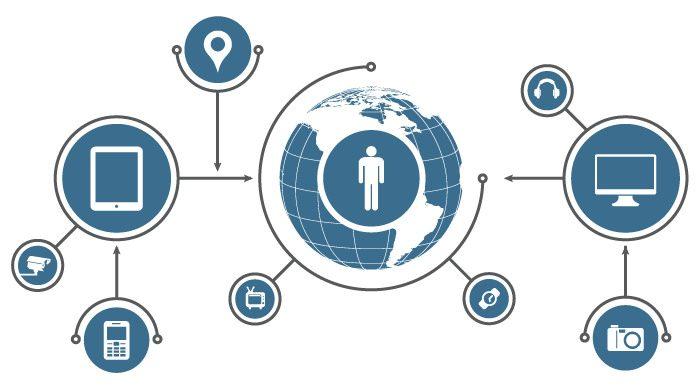 3 Ways Edge Computing Enhances IoT Networks