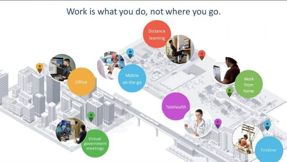 Cisco Collaboration Unveils A Blueprint For the Hybrid Workplace