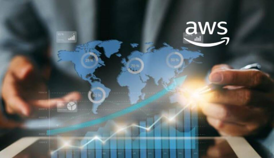 AWS Nitro Enclaves The AWS Answer for Trusted Execution Environments